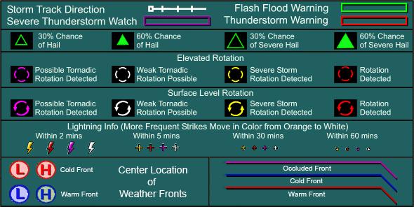 K3JAE's Weather Station - GRLevel3 Memphis, TN Radar